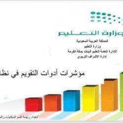4 مراكز بالمناطق لتسجيل الصقارين في مهرجان الملك عبدالعزيز للصقور