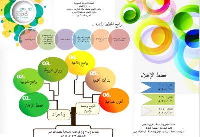 إدارة الأمن والسلامة بتعليم مكة تقيم أكثر من 16 برنامجا تدريبيا لـ 700 منسقة أمن وسلامة صحيفة خبر عاجل