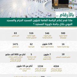 فتيات سعوديات مطوفات يخدمن قاصدات المسجد الحرام