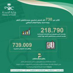 أكثر من 124 الف مستفيد من خدمات مستشفى أحد بالمدينة المنورة