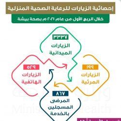 شرطة الرياض تلقى القبض على عصابة سرقة المركبات من الجنسية التشادية