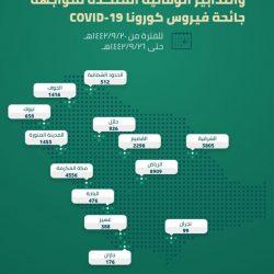 وزارة الحج والعمرة تعلن عزم المملكة إقامة شعيرة الحج هذا العام
