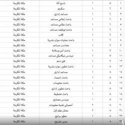 وزارة التعليم: 11 خطوة وشرطًا وميزة للمنح الدراسية بالجامعات السعودية