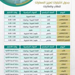 الإعلامي محمد الشرقي في ضيافة شيخ قبائل السلالمه بوادي حلي